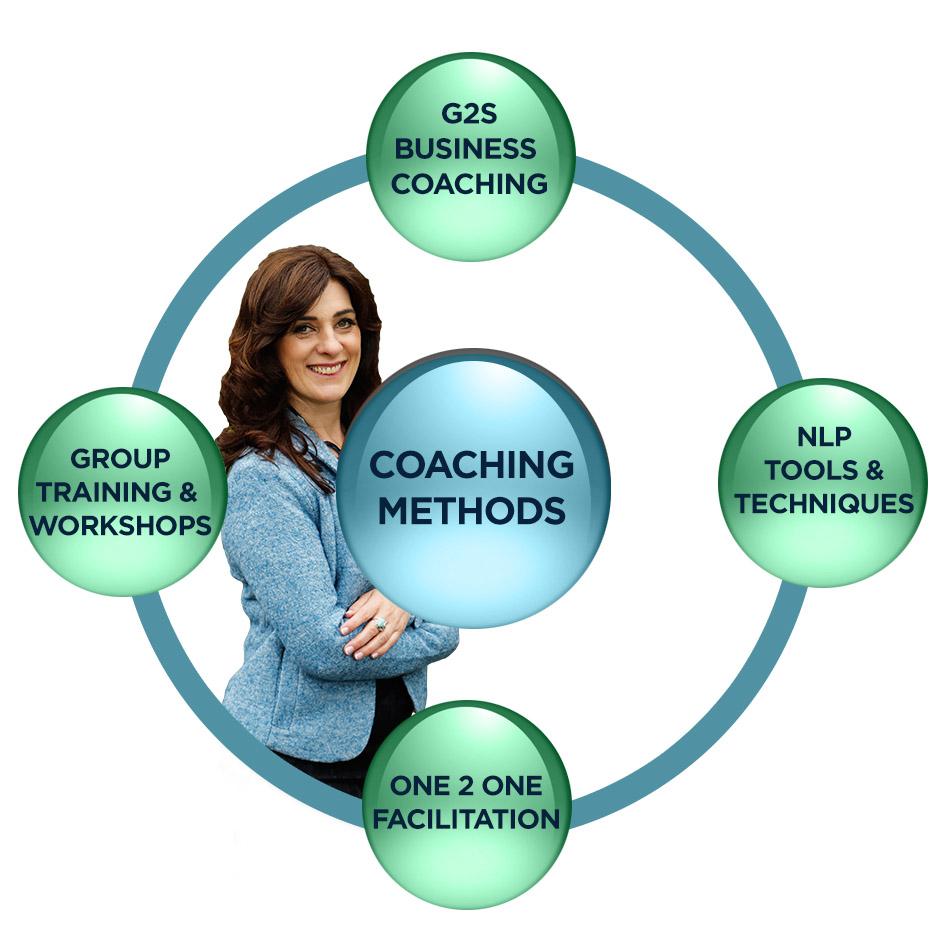 Business Coaching Enda Kavanagh